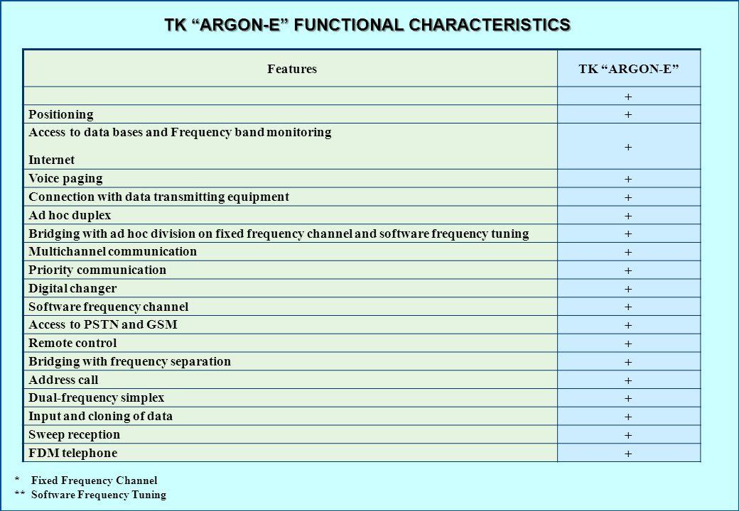 TK ARGON-E FUNCTIONAL CHARACTERISTICS