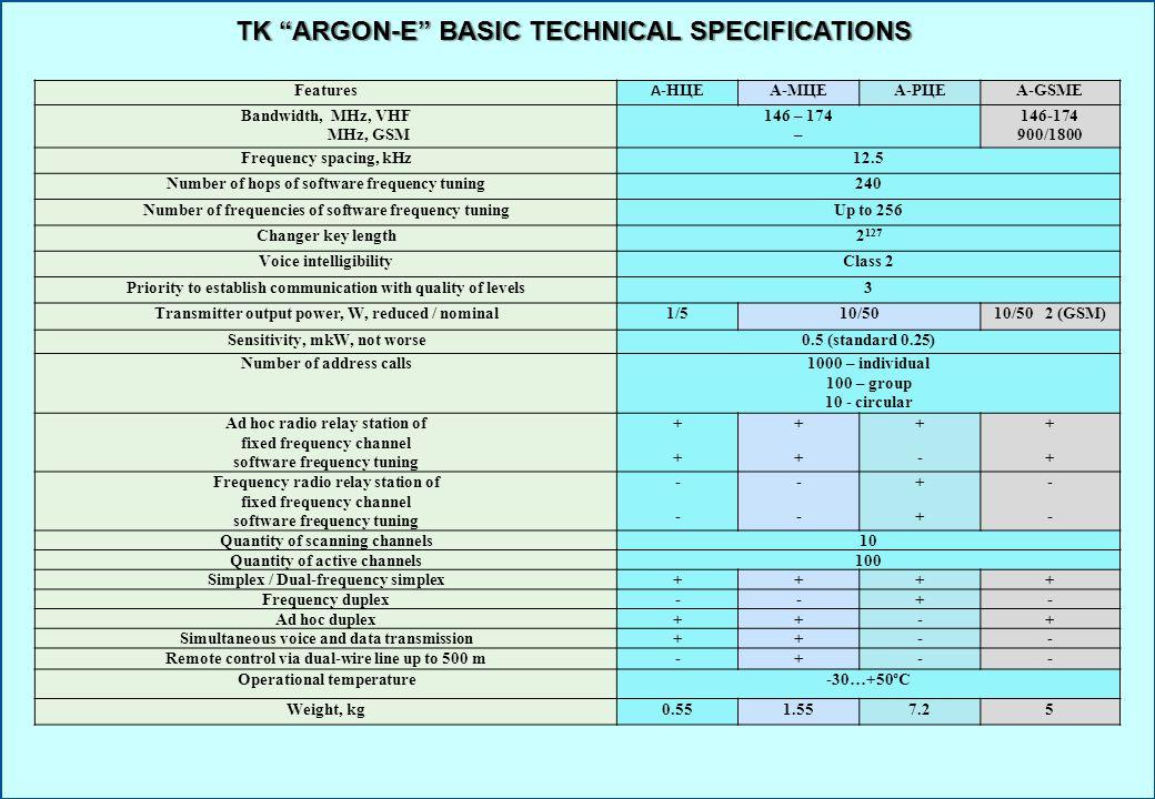 TK ARGON-E BASIC TECHNICAL SPECIFICATIONS
