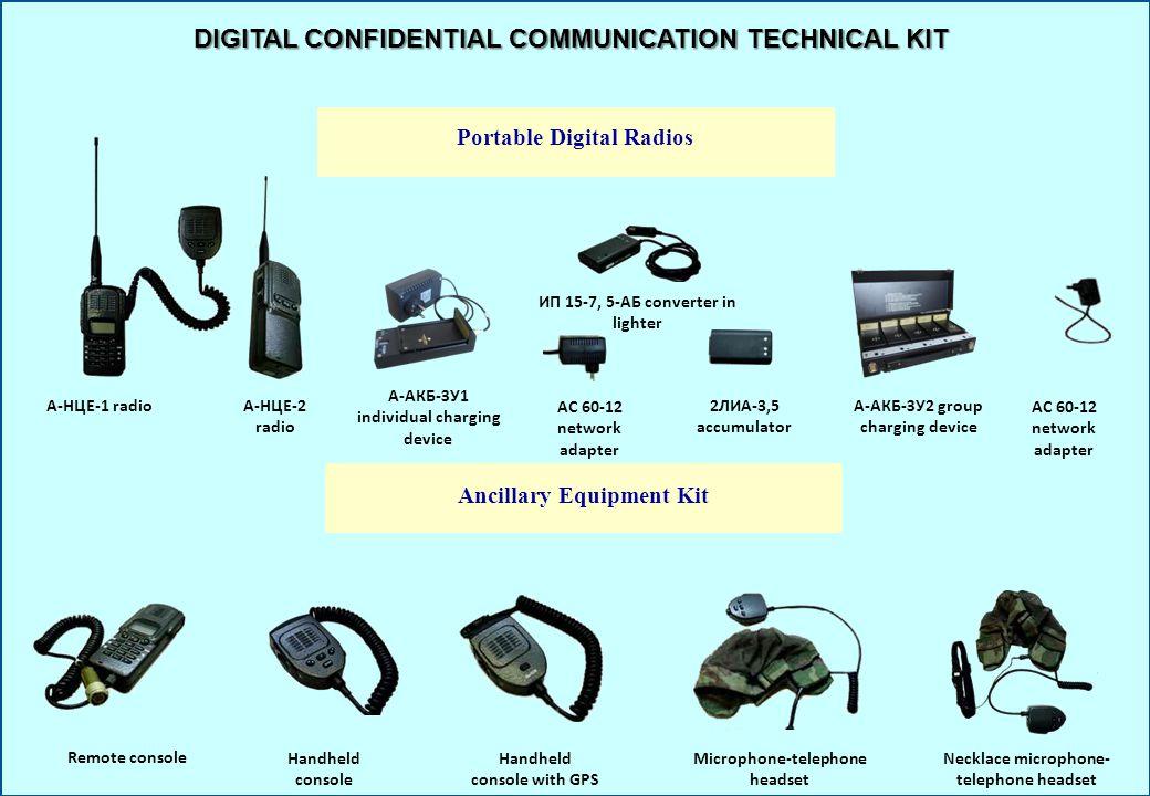 DIGITAL CONFIDENTIAL COMMUNICATION TECHNICAL KIT