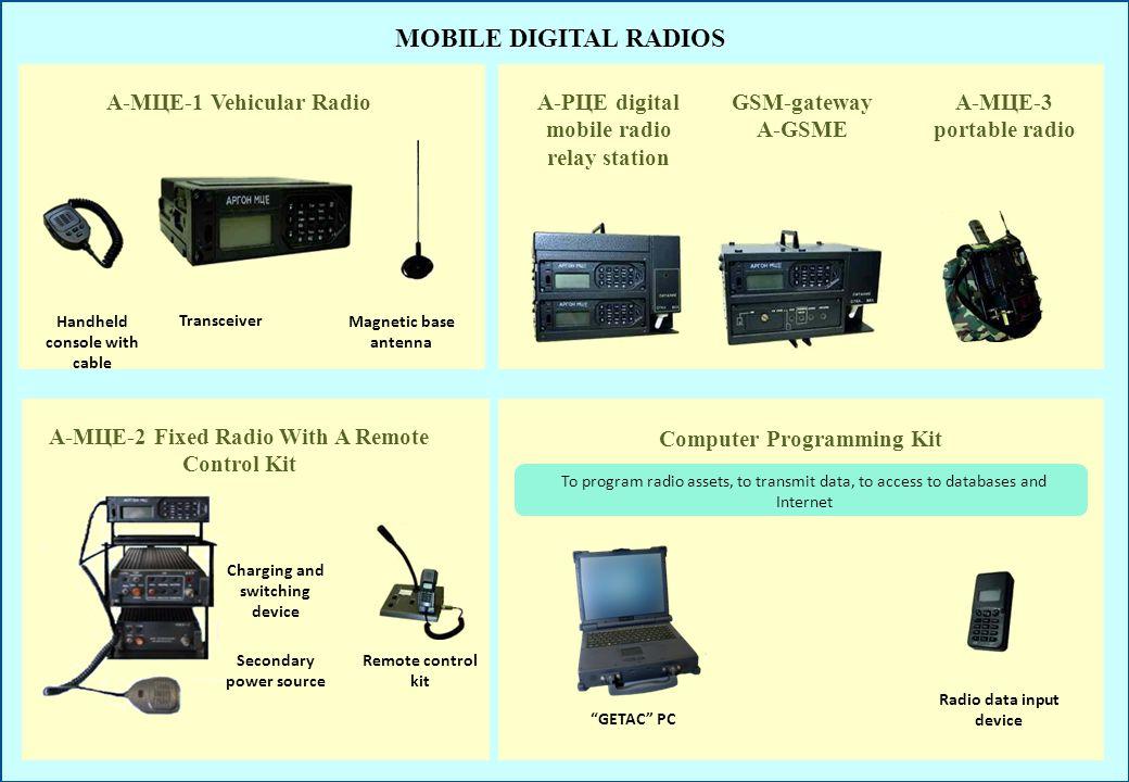 MOBILE DIGITAL RADIOS А-МЦ1 A-МЦЕ-1 Vehicular Radio