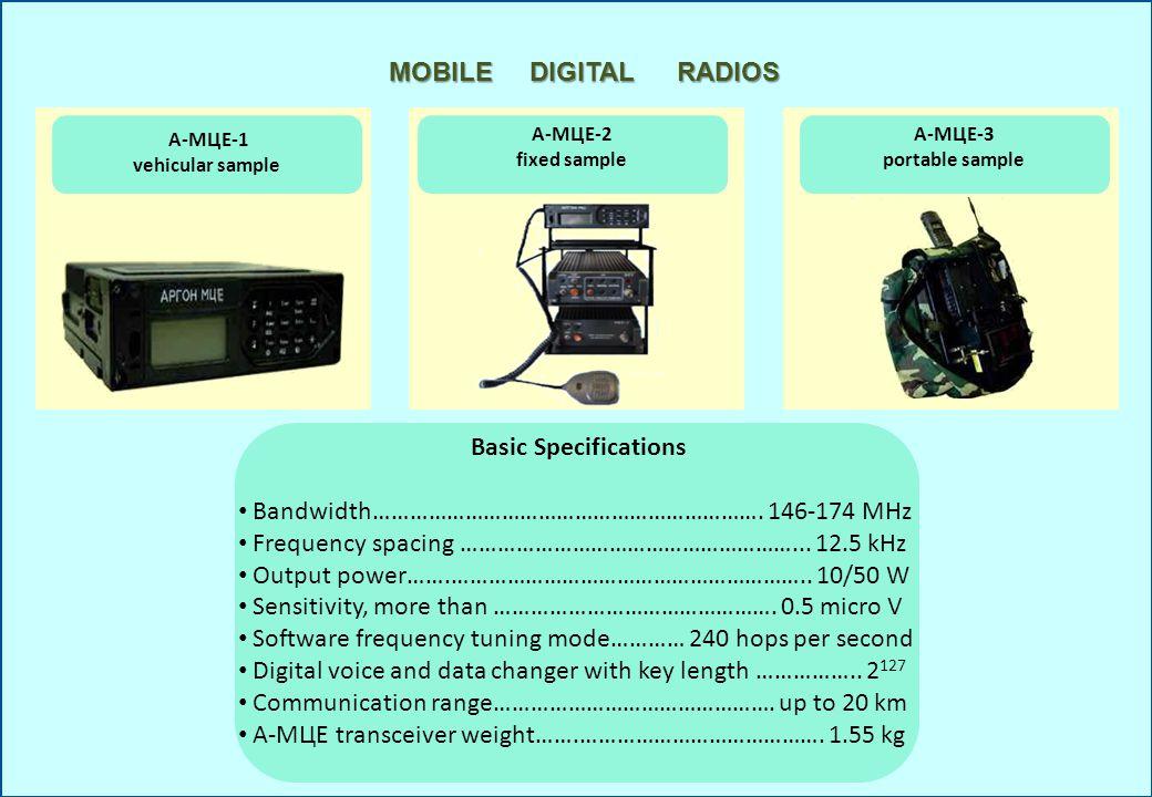 Bandwidth………………………………………………………. 146-174 MHz