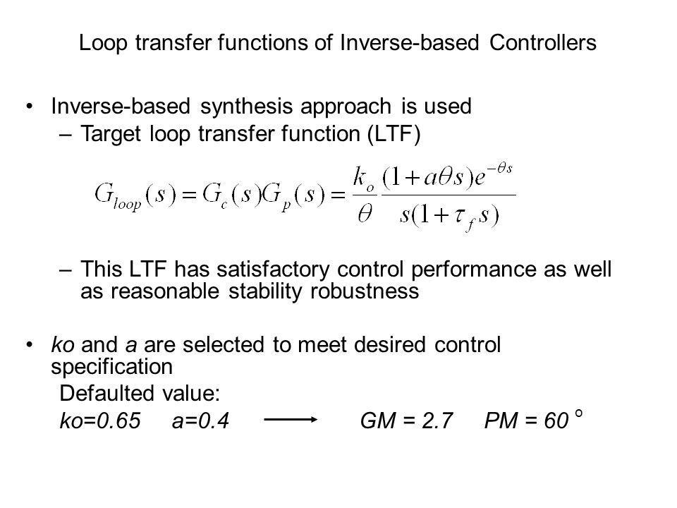 Loop transfer functions of Inverse-based Controllers