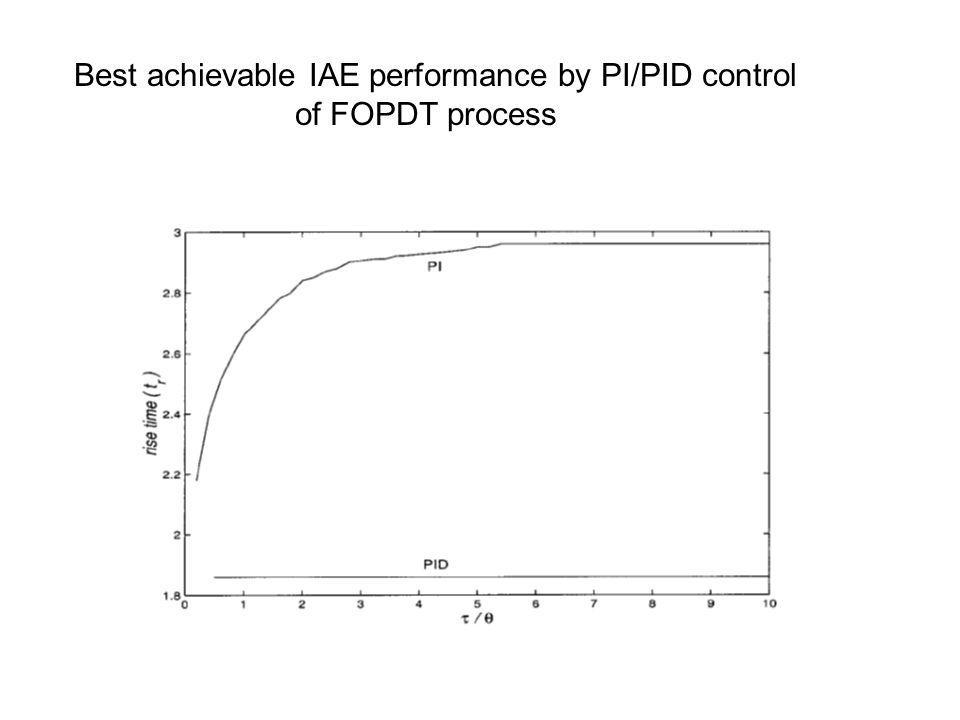 Best achievable IAE performance by PI/PID control