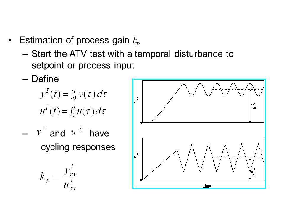 Estimation of process gain kp
