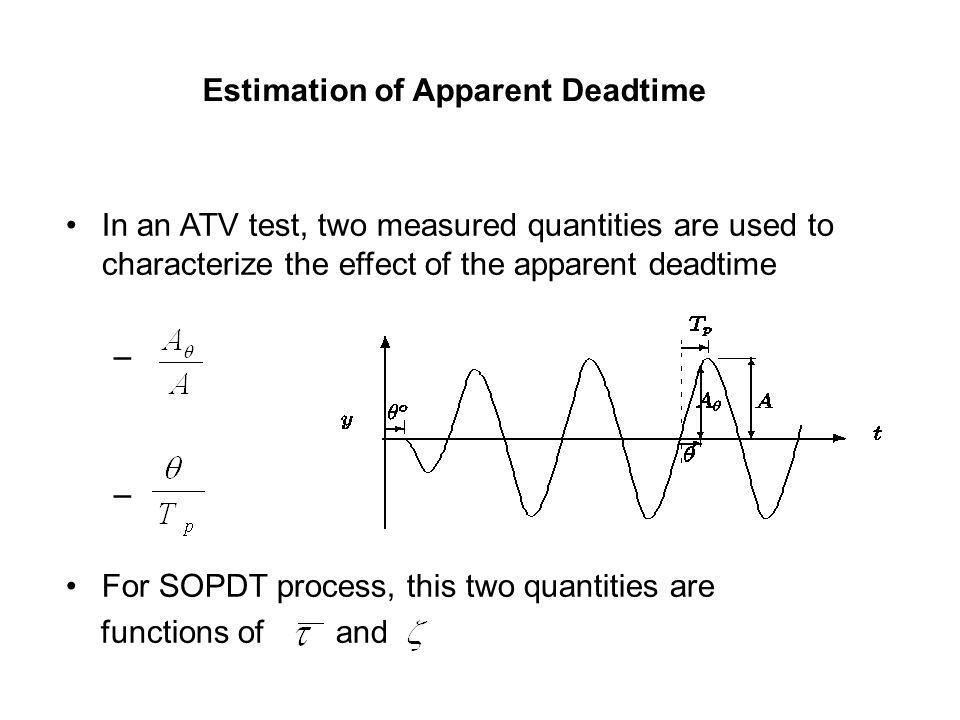 Estimation of Apparent Deadtime