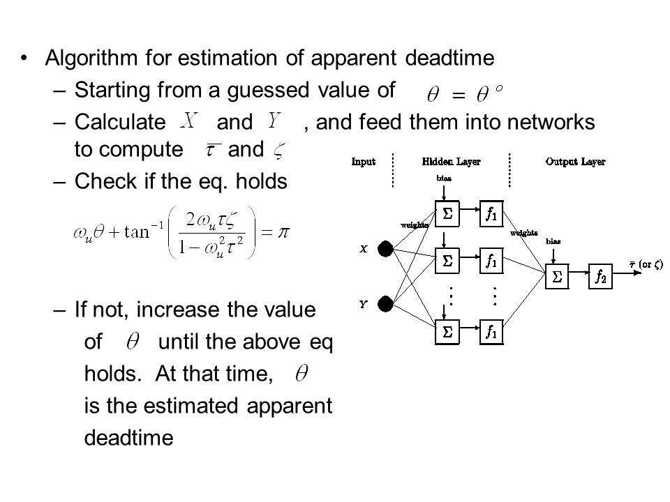 Algorithm for estimation of apparent deadtime
