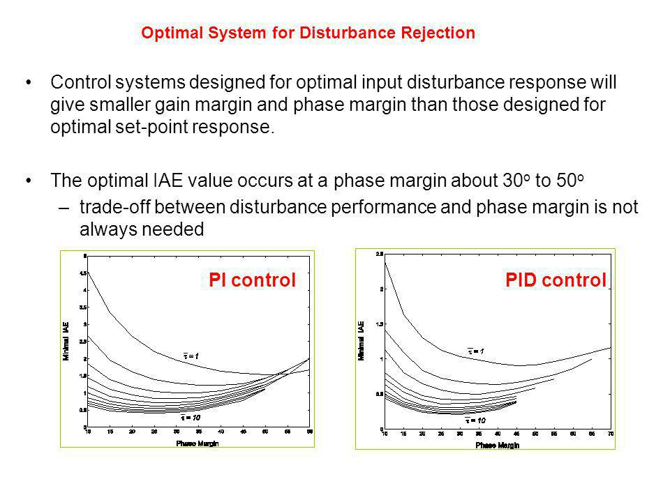 The optimal IAE value occurs at a phase margin about 30o to 50o