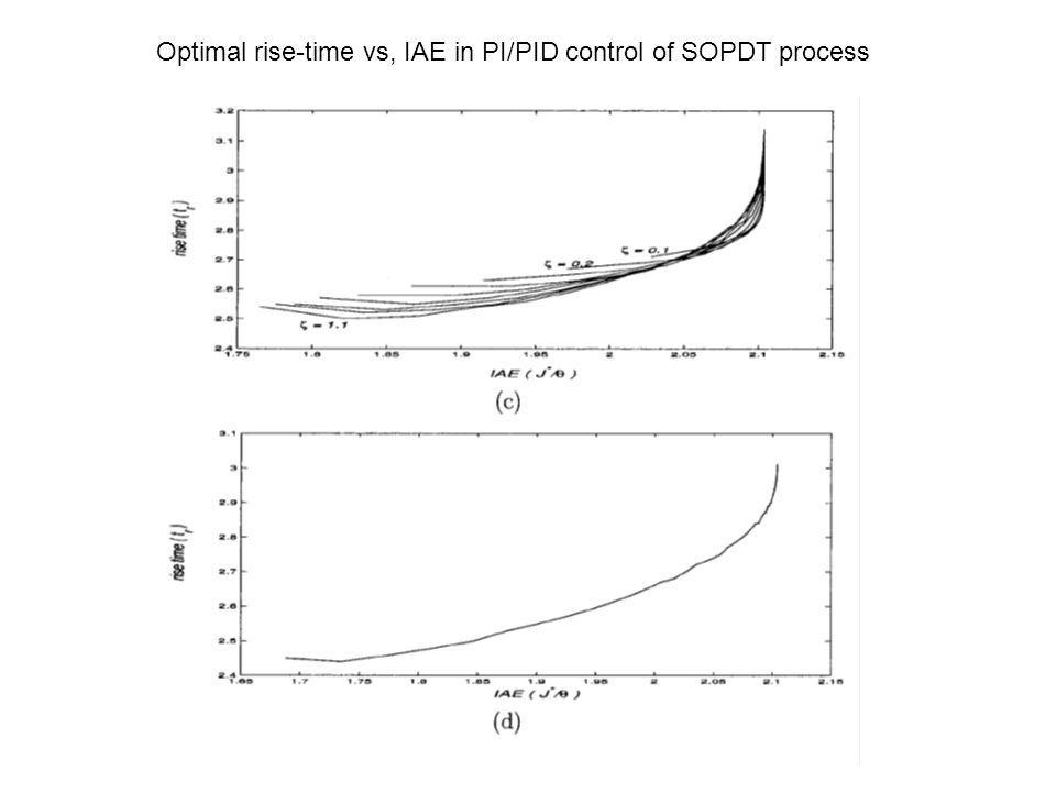 Optimal rise-time vs, IAE in PI/PID control of SOPDT process