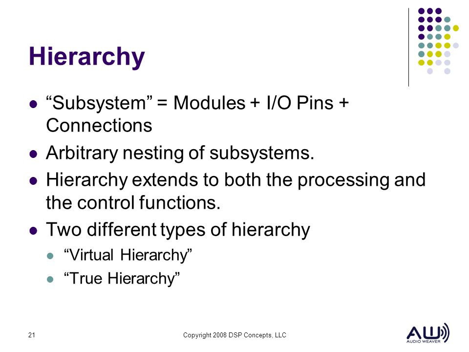 Hierarchy Subsystem = Modules + I/O Pins + Connections