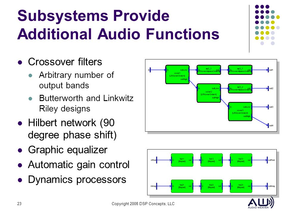 Subsystems Provide Additional Audio Functions