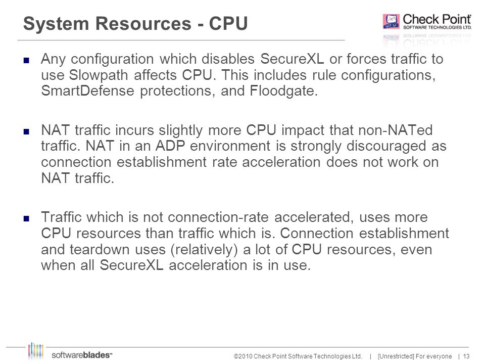 System Resources - CPU