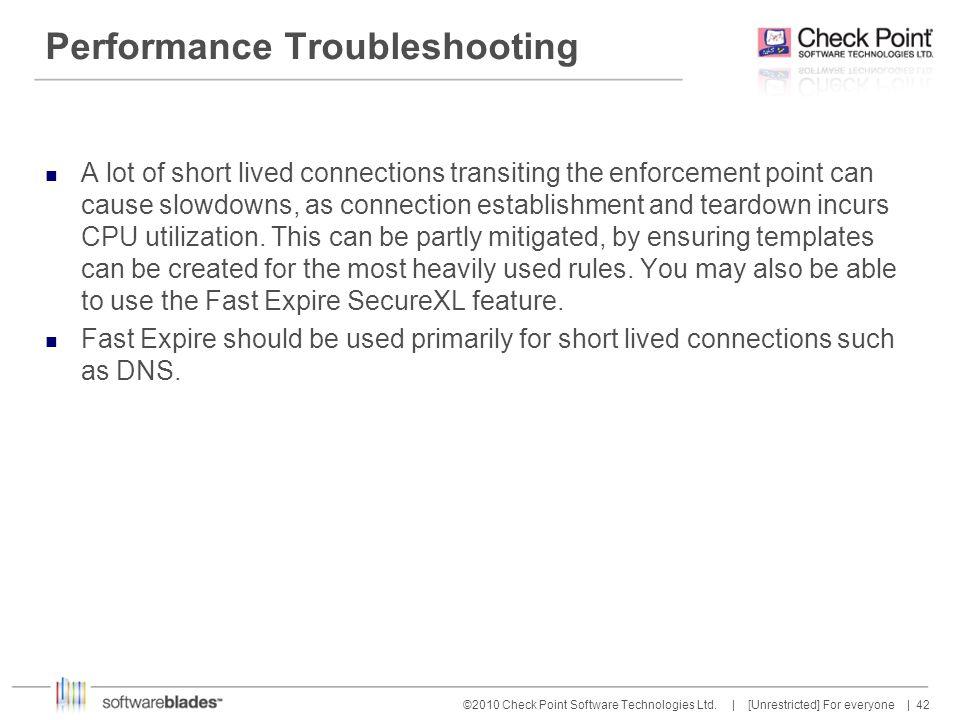Performance Troubleshooting