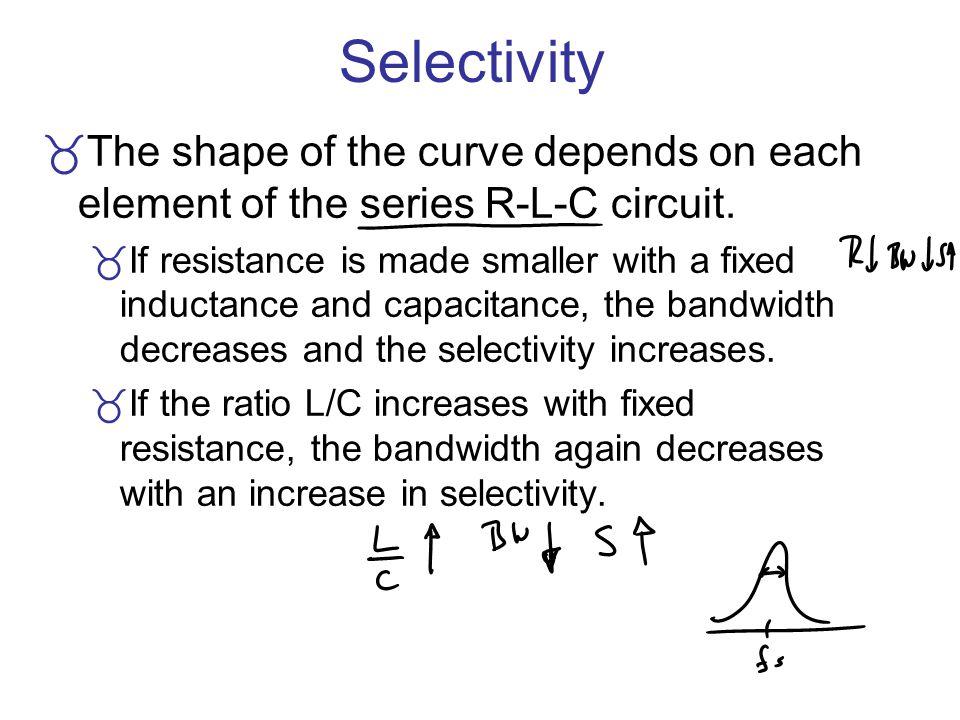 Selectivity The shape of the curve depends on each element of the series R-L-C circuit.