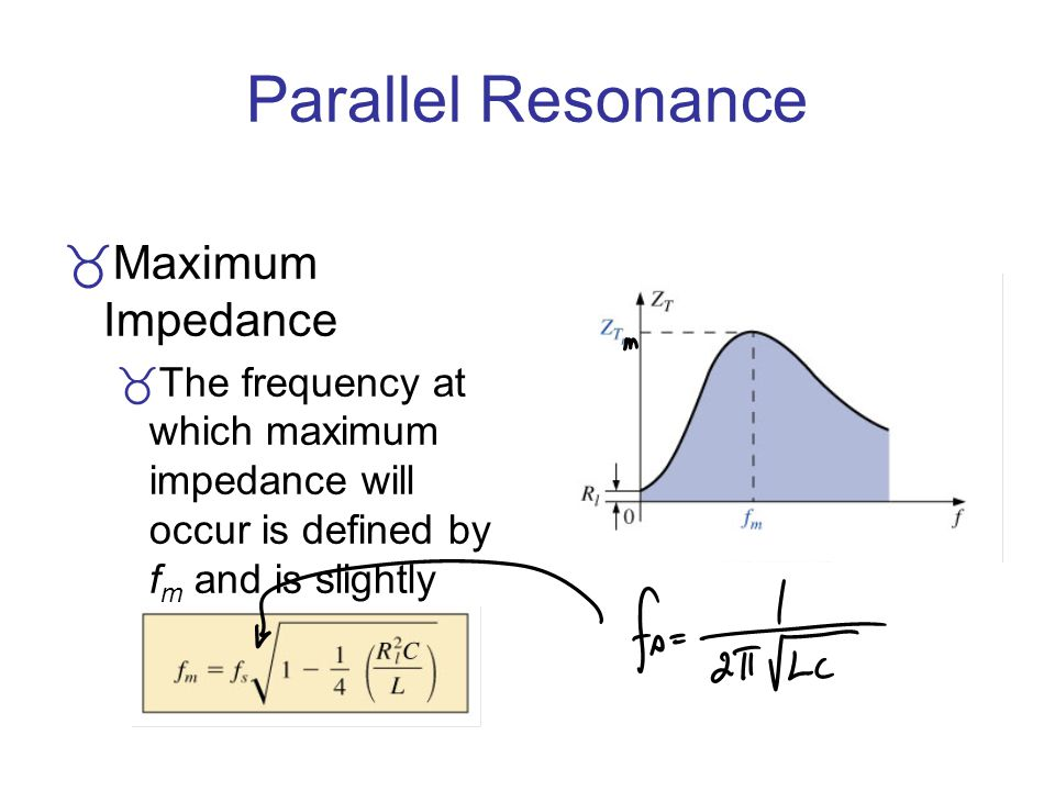 Parallel Resonance Maximum Impedance