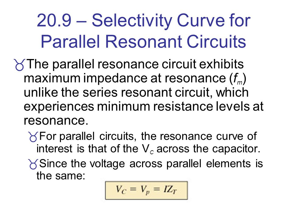 20.9 – Selectivity Curve for Parallel Resonant Circuits