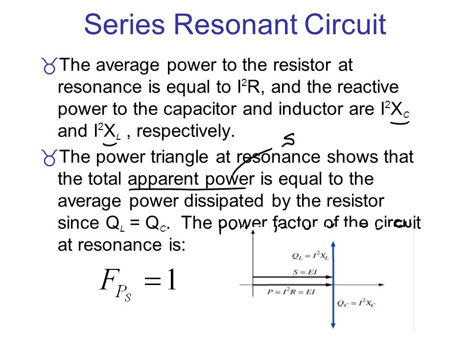 Series Resonant Circuit