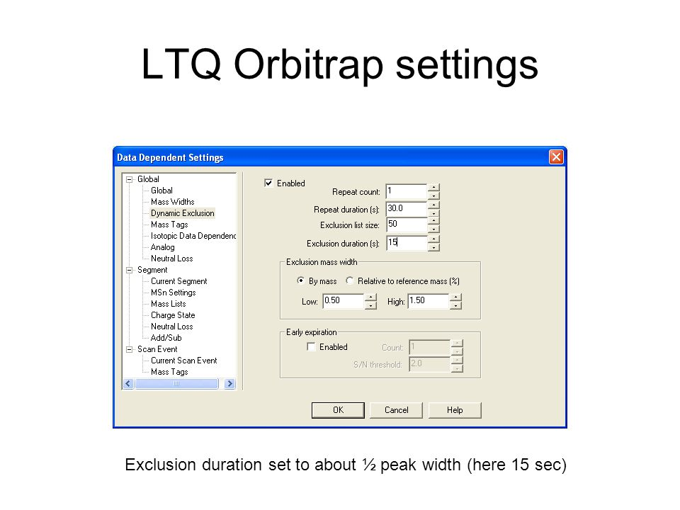 LTQ Orbitrap settings Exclusion duration set to about ½ peak width (here 15 sec)