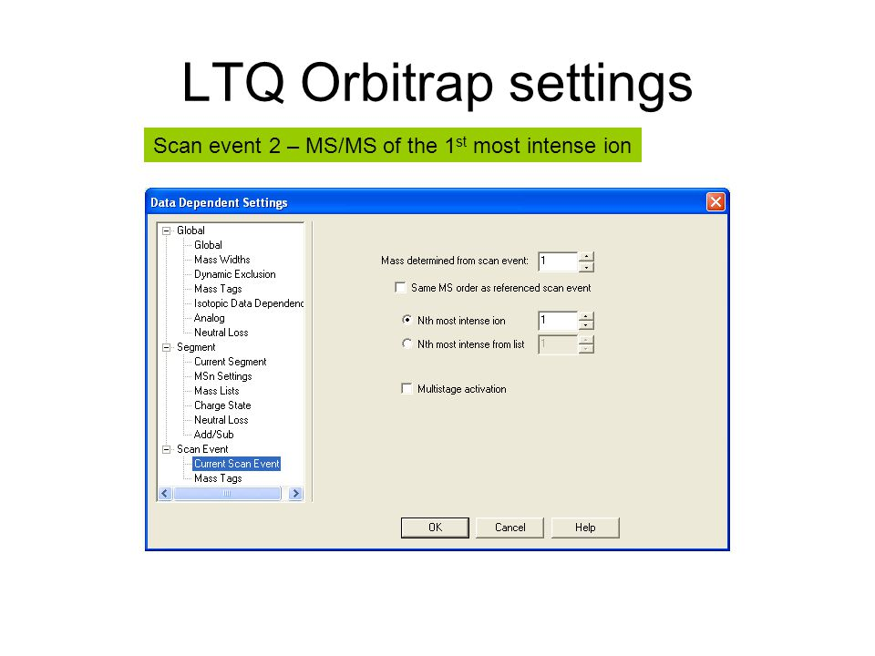 LTQ Orbitrap settings Scan event 2 – MS/MS of the 1st most intense ion