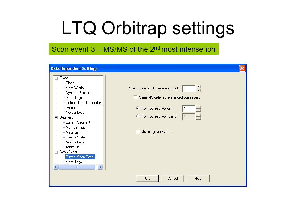 LTQ Orbitrap settings Scan event 3 – MS/MS of the 2nd most intense ion
