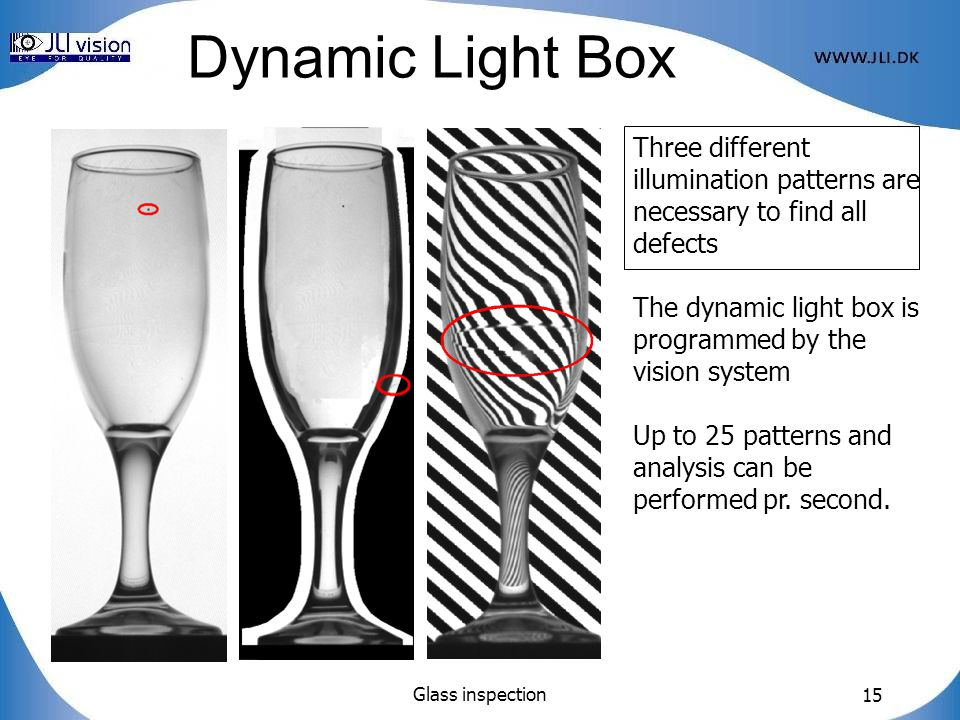 Dynamic Light Box Three different illumination patterns are necessary to find all defects. The dynamic light box is programmed by the vision system.