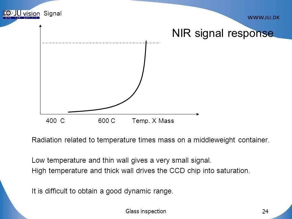 Signal NIR signal response. 400 C 600 C Temp. X Mass. Radiation related to temperature times mass on a middleweight container.
