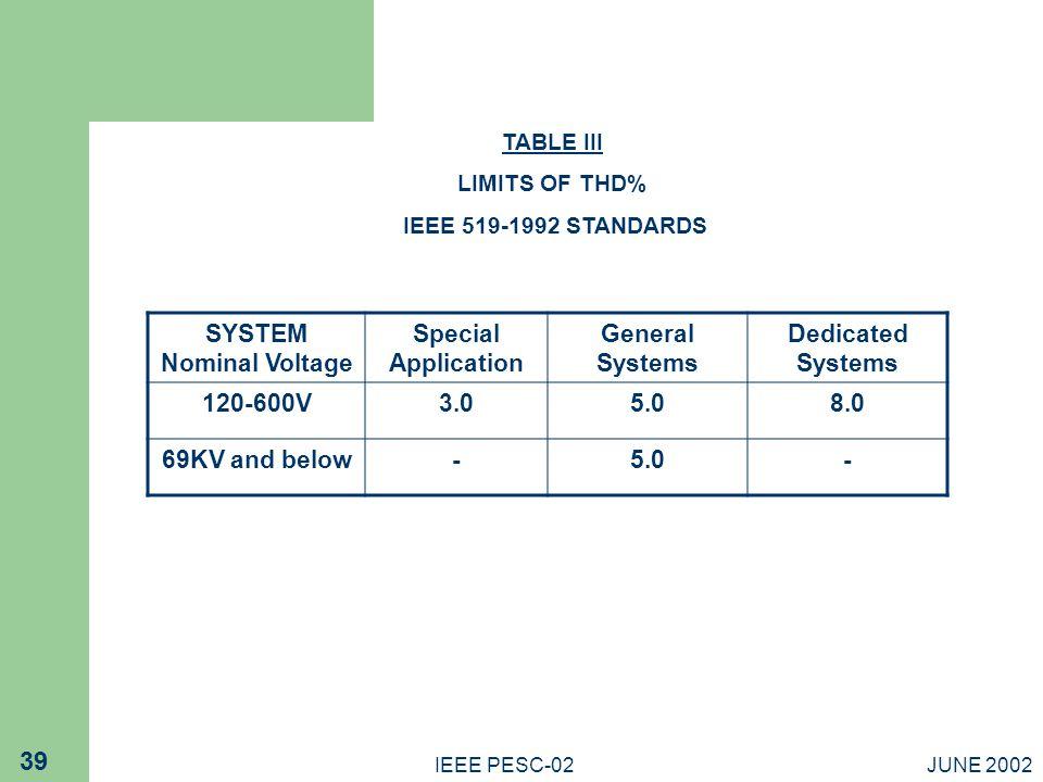 SYSTEM Nominal Voltage