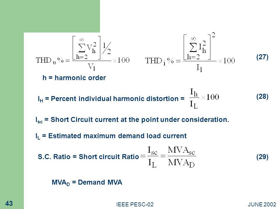 IH = Percent individual harmonic distortion =