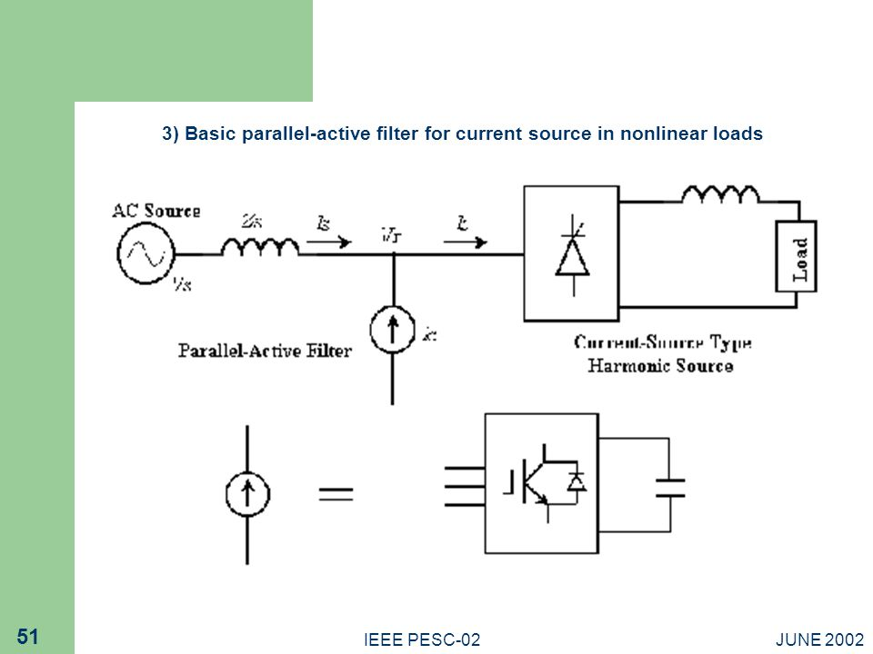 3) Basic parallel-active filter for current source in nonlinear loads