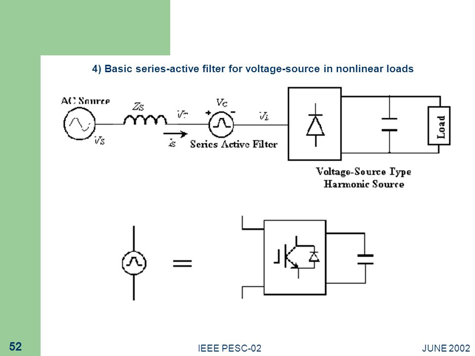 4) Basic series-active filter for voltage-source in nonlinear loads