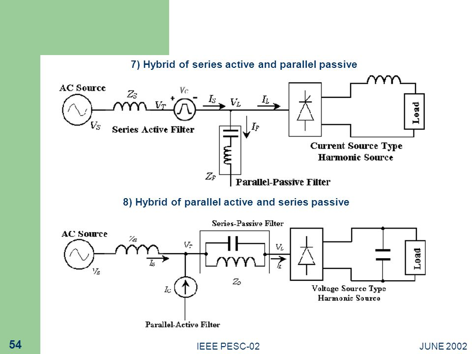 7) Hybrid of series active and parallel passive
