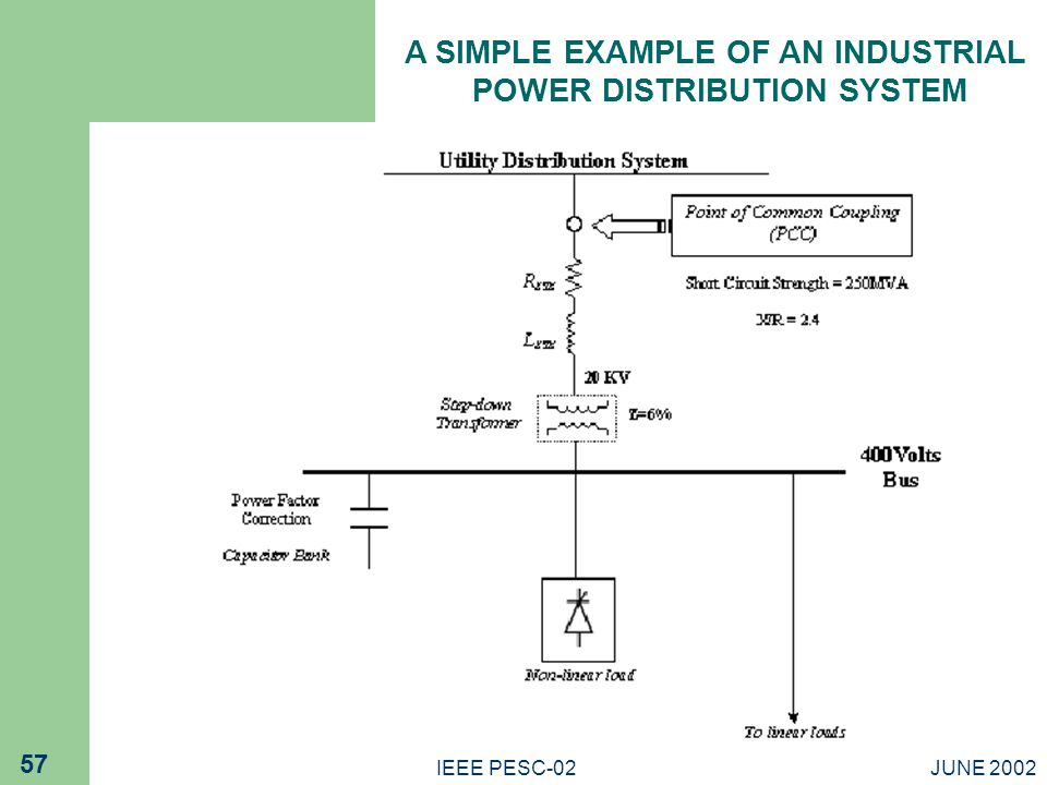 A SIMPLE EXAMPLE OF AN INDUSTRIAL POWER DISTRIBUTION SYSTEM