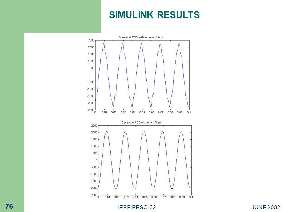 SIMULINK RESULTS IEEE PESC-02 JUNE 2002