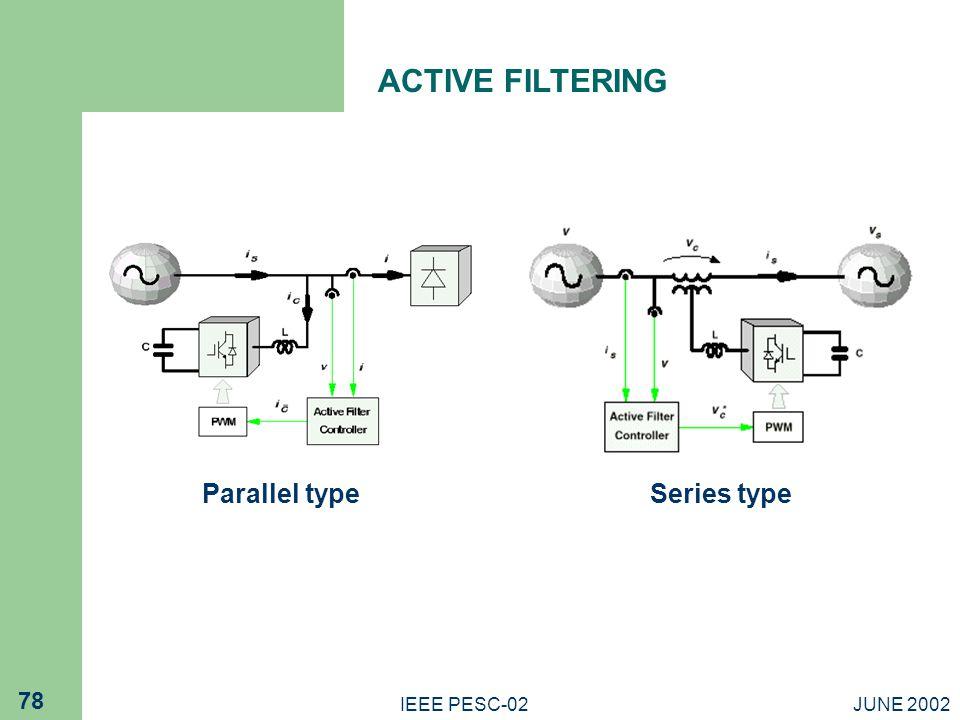 ACTIVE FILTERING Parallel type Series type IEEE PESC-02 JUNE 2002