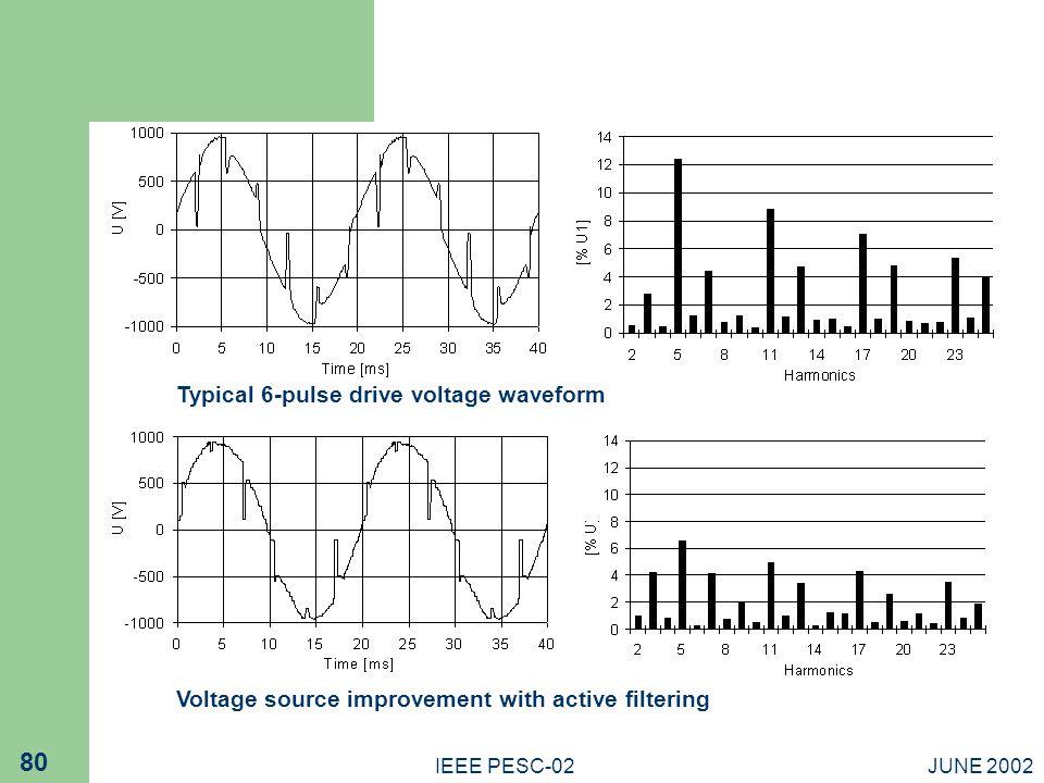Typical 6-pulse drive voltage waveform