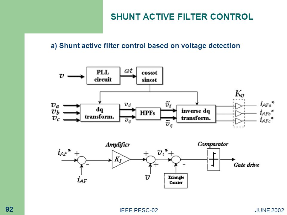 SHUNT ACTIVE FILTER CONTROL