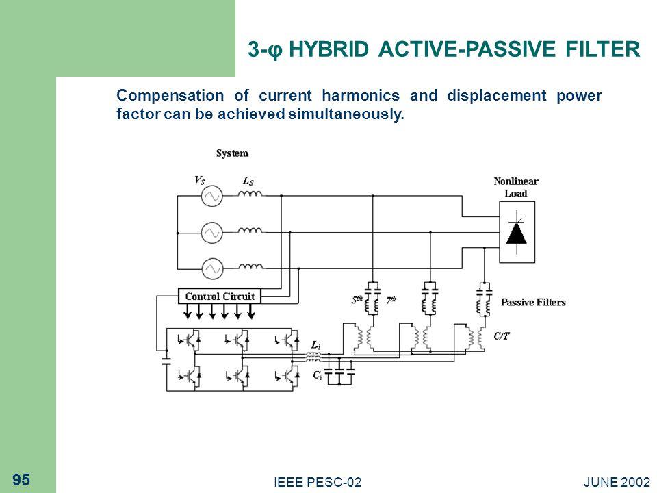 3-φ HYBRID ACTIVE-PASSIVE FILTER
