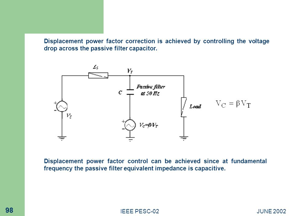 Displacement power factor correction is achieved by controlling the voltage drop across the passive filter capacitor.
