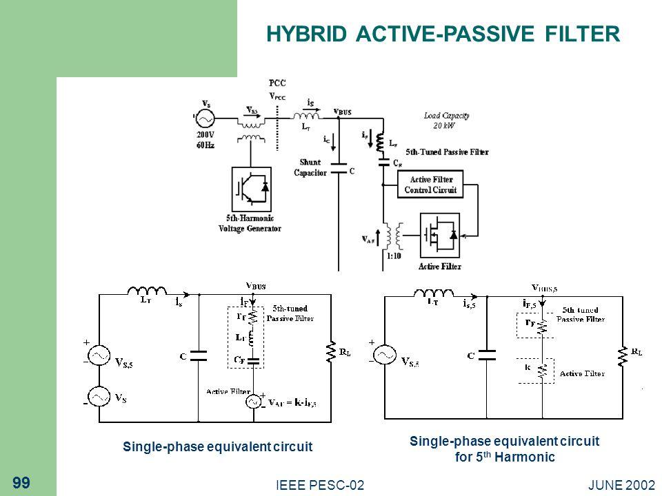 Single-phase equivalent circuit