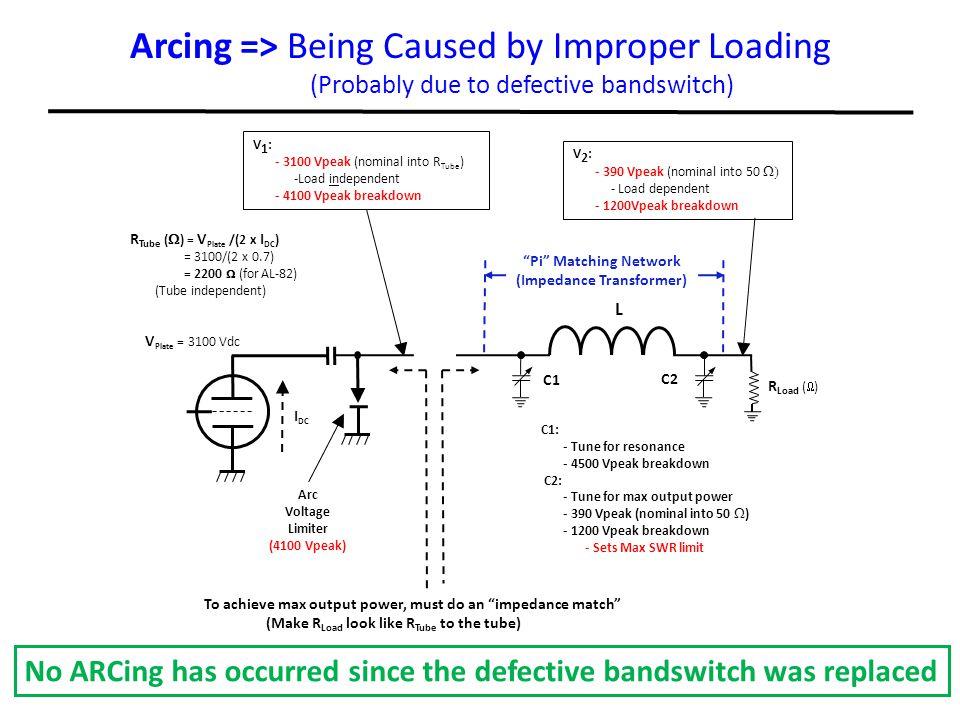 (Impedance Transformer)