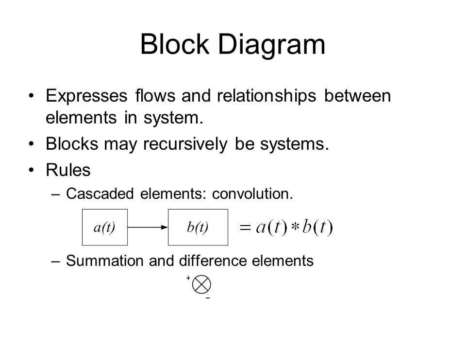 Block Diagram Expresses flows and relationships between elements in system. Blocks may recursively be systems.