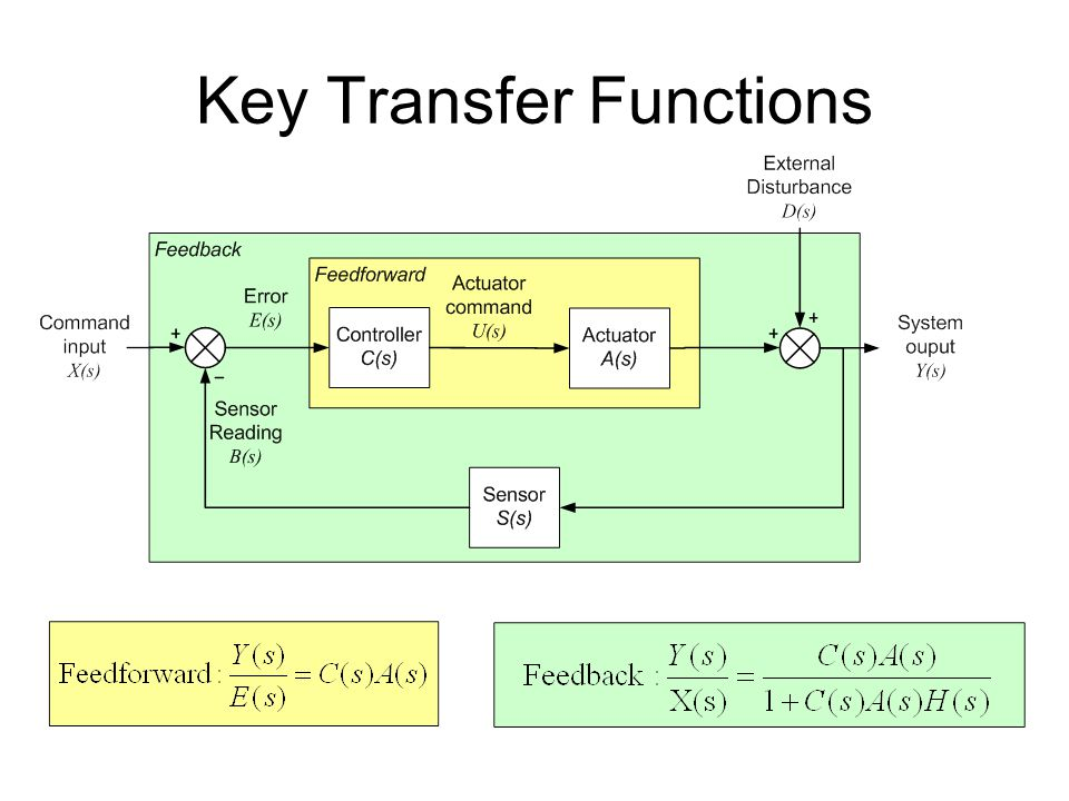 Key Transfer Functions