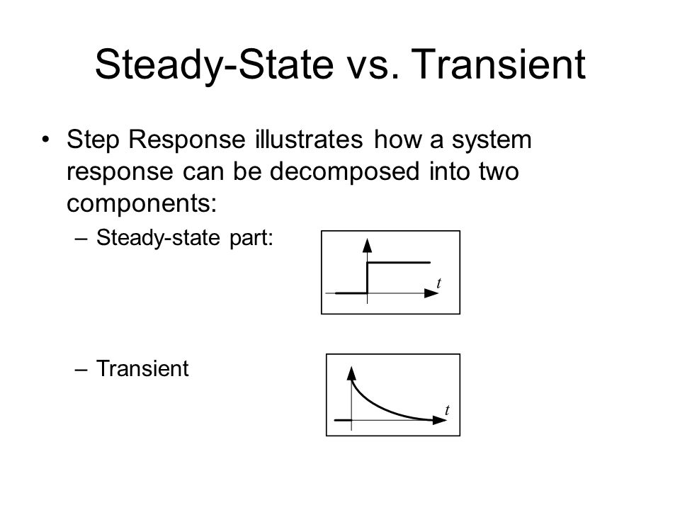 Steady-State vs. Transient