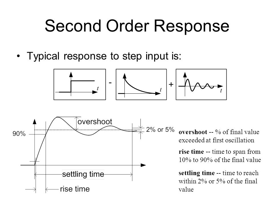 Second Order Response Typical response to step input is: