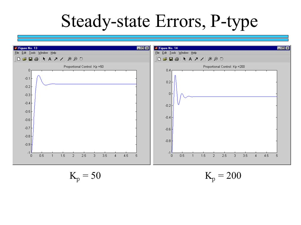 Steady-state Errors, P-type