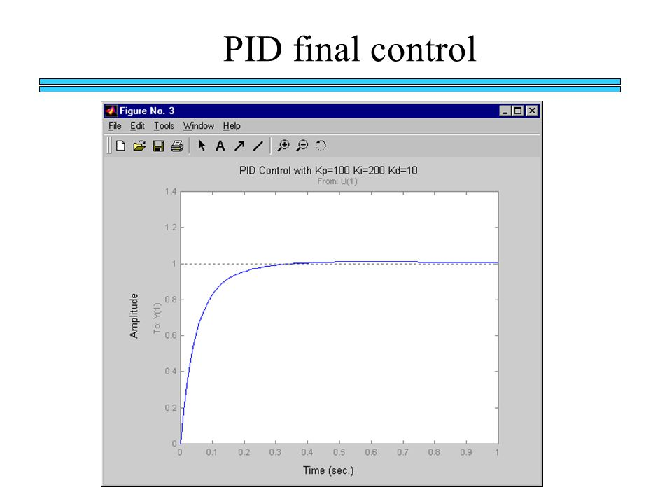 PID final control