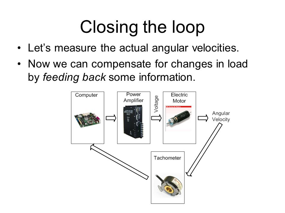 Closing the loop Let's measure the actual angular velocities.