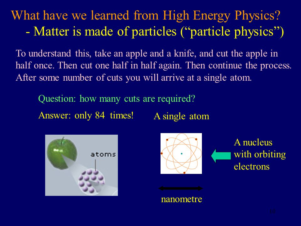 What have we learned from High Energy Physics