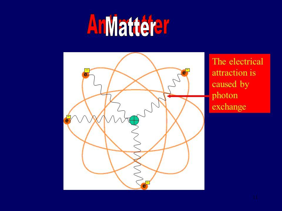 Antimatter - Matter Matter