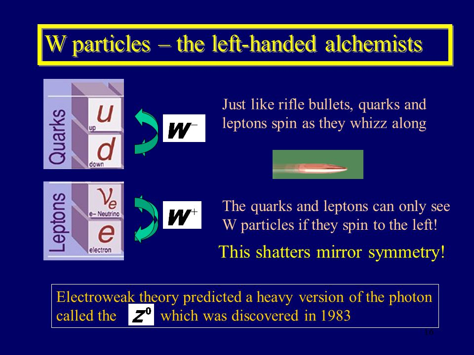 W particles – the left-handed alchemists