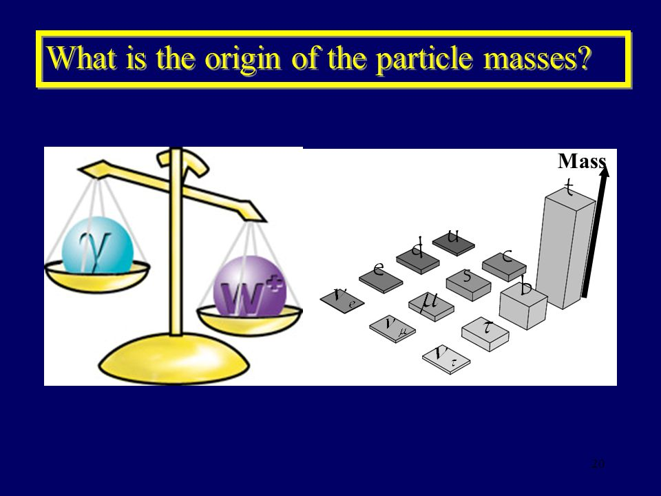 What is the origin of the particle masses
